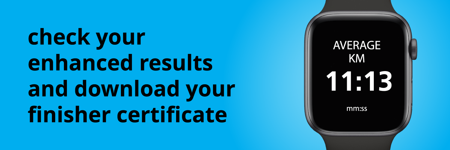 Check Your Enhanced Results